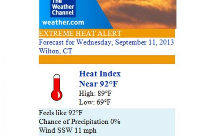 Extreme Heat, Air Quality Alert Today