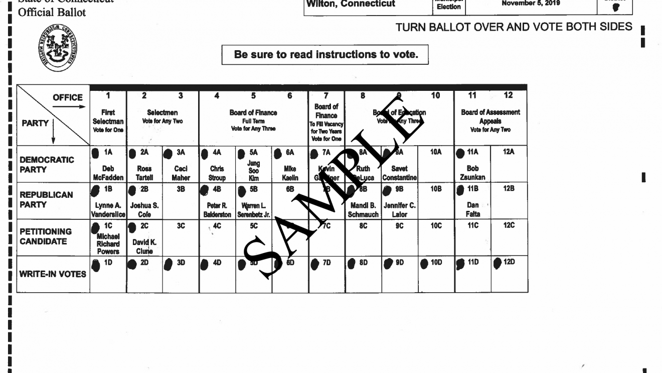 Election 2019 Voters Guide Sample Ballots