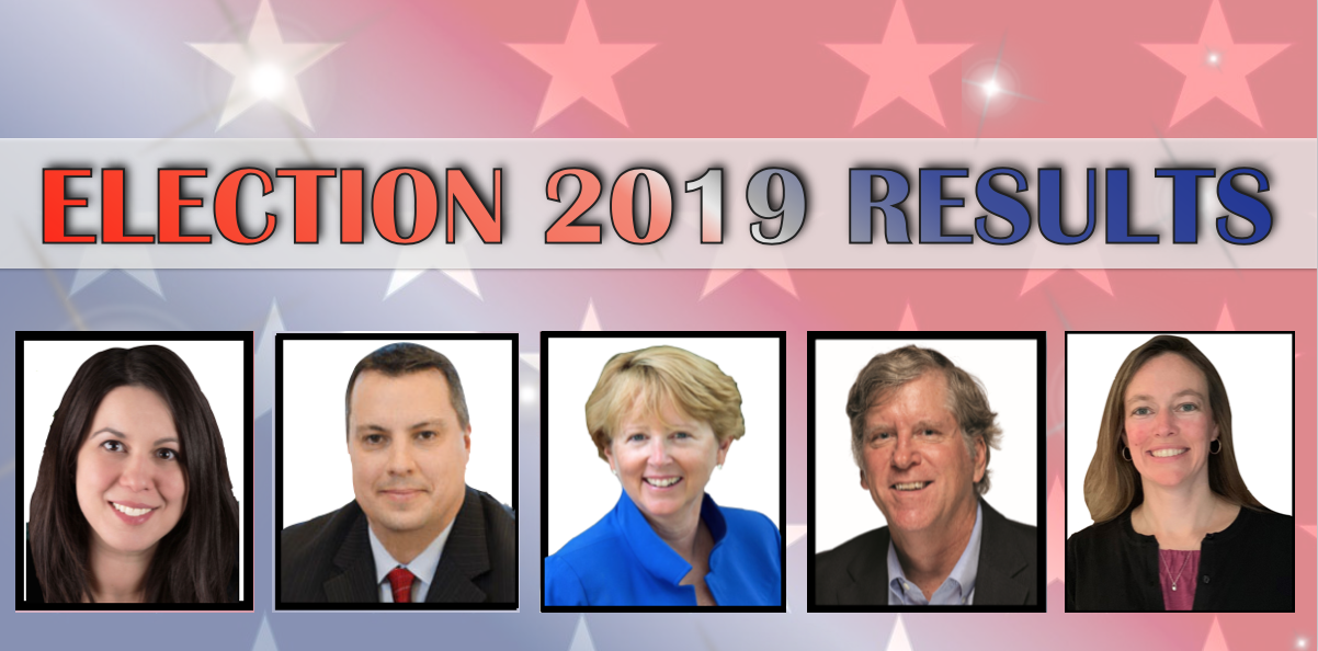 ELECTION 2019:  RESULTS–LIVE!  [UPDATED/Preliminary Official]